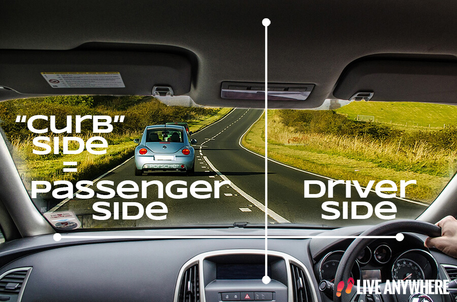 """Which side to drive on - here, the driver is on the right, the """"curb"""" and passenger are on the left, so the person is driving on the correct side."""